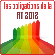 Obligations-RT-2012